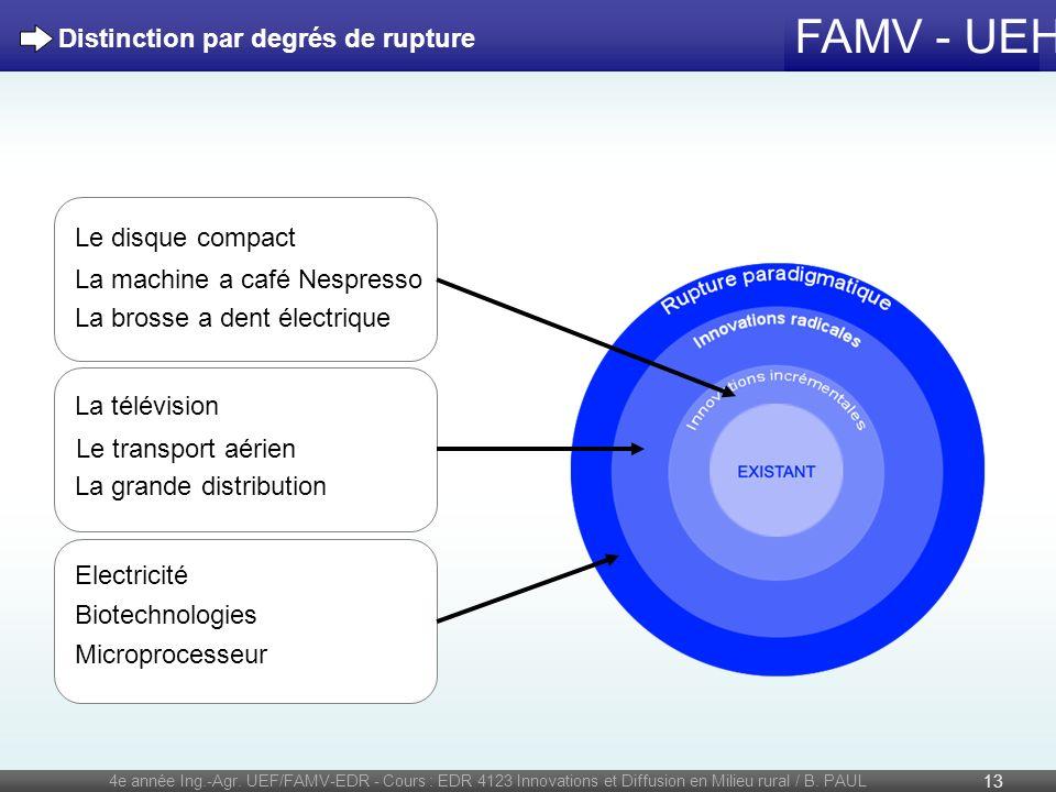 FAMV - UEH 4e année Ing.-Agr. UEF/FAMV-EDR - Cours : EDR 4123 Innovations et Diffusion en Milieu rural / B. PAUL 13 La machine a café Nespresso Le tra