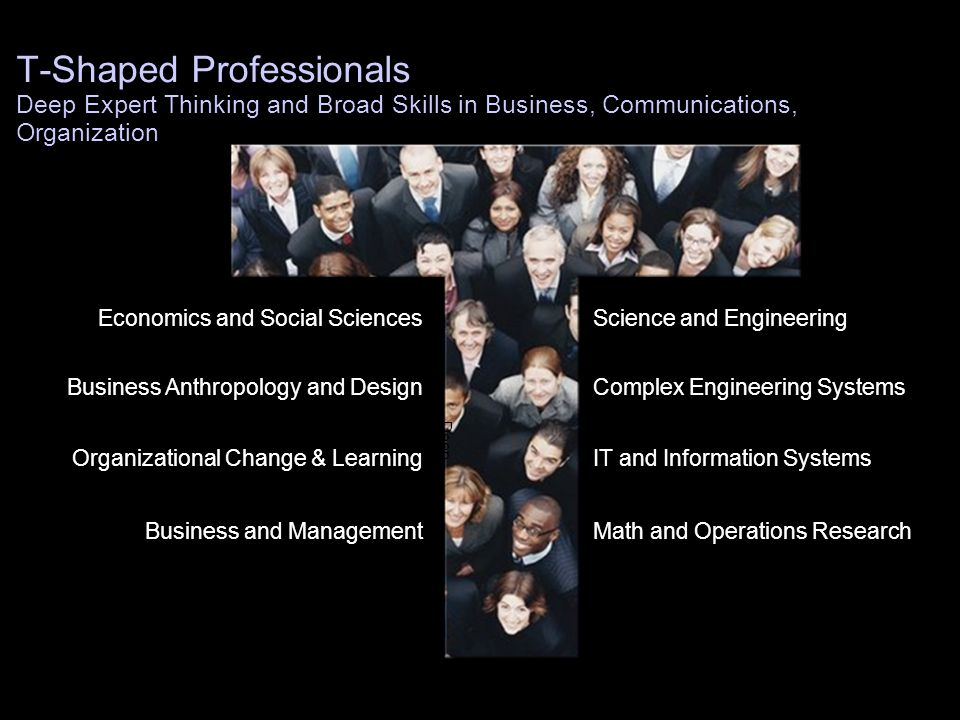 T-Shaped Professionals Deep Expert Thinking and Broad Skills in Business, Communications, Organization Science and Engineering Math and Operations Res