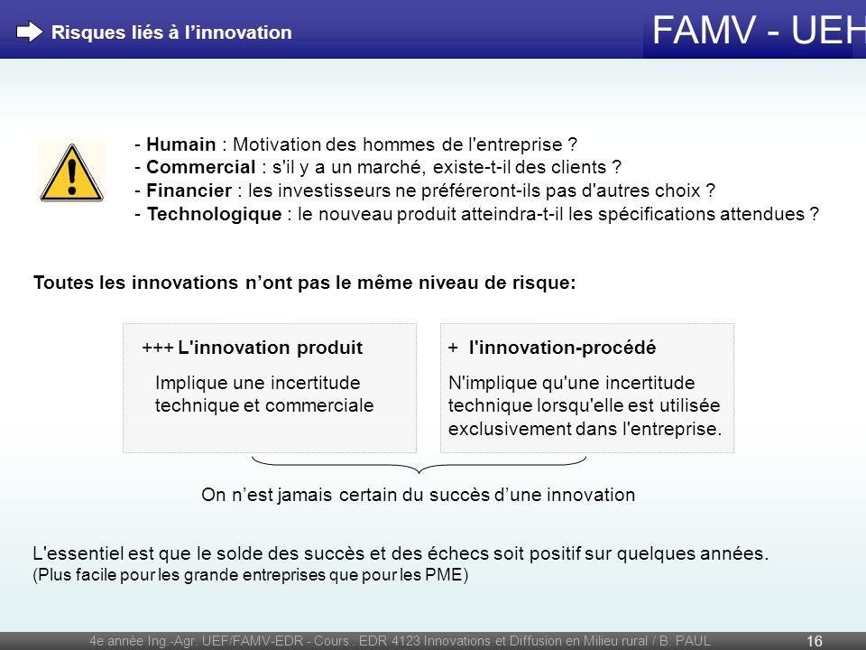 FAMV - UEH 4e année Ing.-Agr. UEF/FAMV-EDR - Cours : EDR 4123 Innovations et Diffusion en Milieu rural / B. PAUL 16 - Humain : Motivation des hommes d