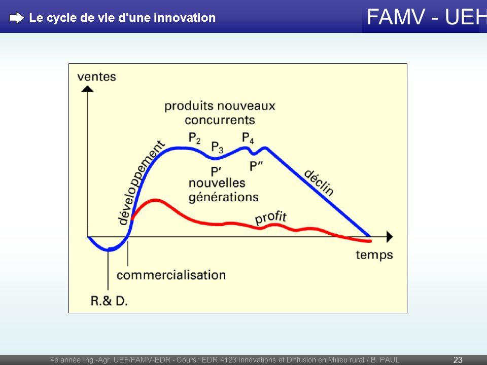 FAMV - UEH 4e année Ing.-Agr. UEF/FAMV-EDR - Cours : EDR 4123 Innovations et Diffusion en Milieu rural / B. PAUL 23 Le cycle de vie d'une innovation