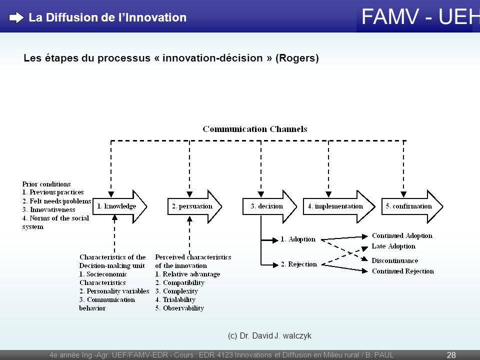 FAMV - UEH 4e année Ing.-Agr. UEF/FAMV-EDR - Cours : EDR 4123 Innovations et Diffusion en Milieu rural / B. PAUL 28 La Diffusion de lInnovation Les ét