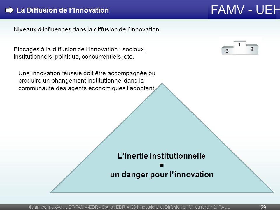 FAMV - UEH 4e année Ing.-Agr. UEF/FAMV-EDR - Cours : EDR 4123 Innovations et Diffusion en Milieu rural / B. PAUL 29 La Diffusion de lInnovation Linert