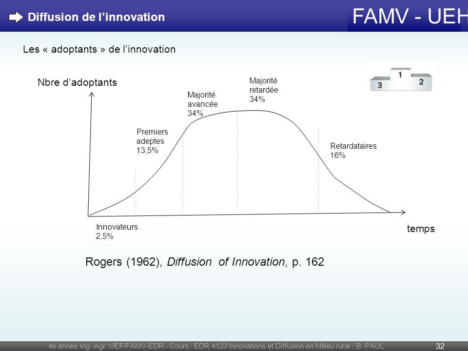 FAMV - UEH 4e année Ing.-Agr. UEF/FAMV-EDR - Cours : EDR 4123 Innovations et Diffusion en Milieu rural / B. PAUL 32 Diffusion de linnovation Les « ado