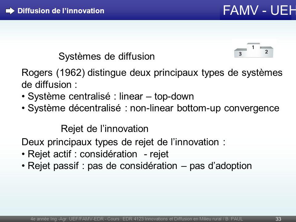 FAMV - UEH 4e année Ing.-Agr. UEF/FAMV-EDR - Cours : EDR 4123 Innovations et Diffusion en Milieu rural / B. PAUL 33 Diffusion de linnovation Rogers (1
