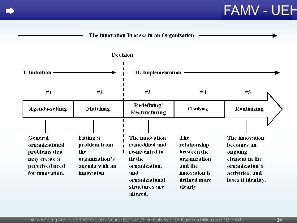 FAMV - UEH 4e année Ing.-Agr. UEF/FAMV-EDR - Cours : EDR 4123 Innovations et Diffusion en Milieu rural / B. PAUL 34