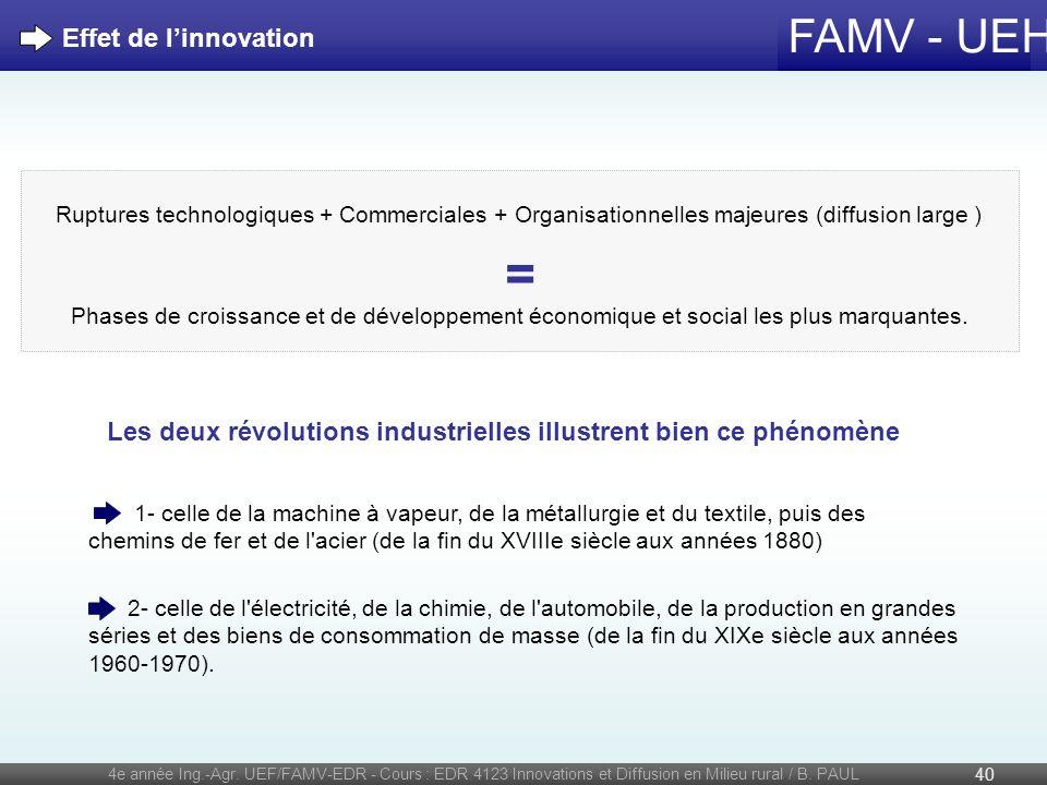 FAMV - UEH 4e année Ing.-Agr. UEF/FAMV-EDR - Cours : EDR 4123 Innovations et Diffusion en Milieu rural / B. PAUL 40 Les deux révolutions industrielles