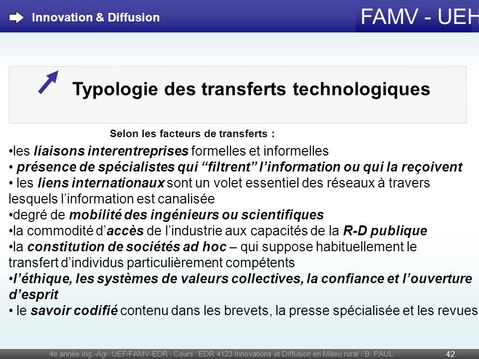FAMV - UEH 4e année Ing.-Agr. UEF/FAMV-EDR - Cours : EDR 4123 Innovations et Diffusion en Milieu rural / B. PAUL 42 Innovation & Diffusion Typologie d