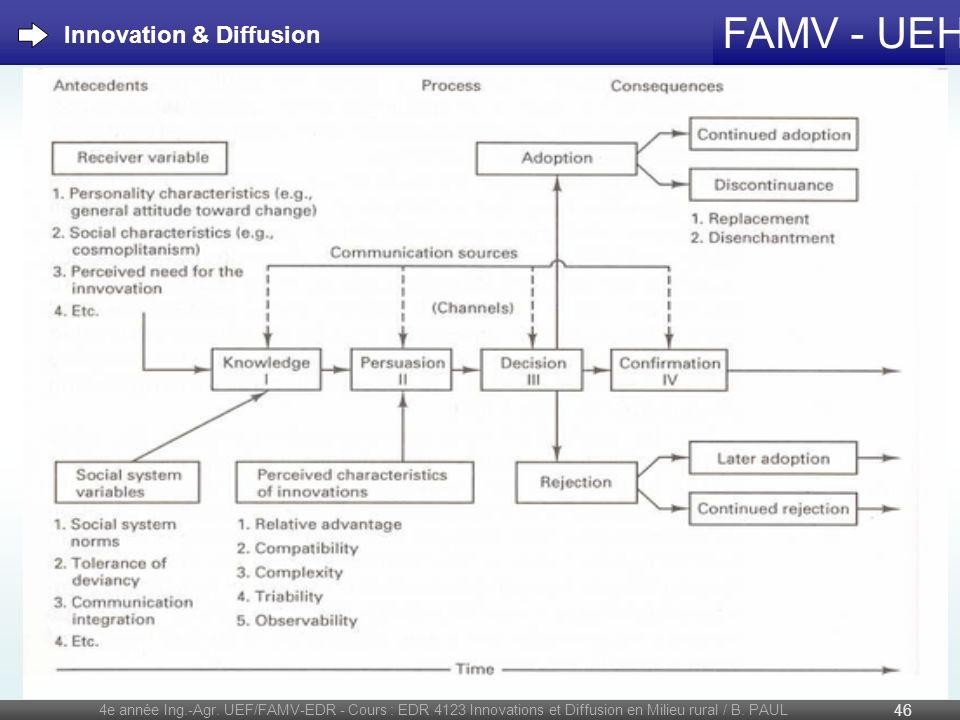 FAMV - UEH 4e année Ing.-Agr. UEF/FAMV-EDR - Cours : EDR 4123 Innovations et Diffusion en Milieu rural / B. PAUL 46 Innovation & Diffusion