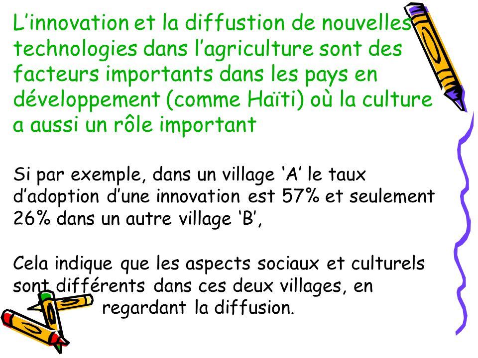 Linnovation et la diffustion de nouvelles technologies dans lagriculture sont des facteurs importants dans les pays en développement (comme Haïti) où