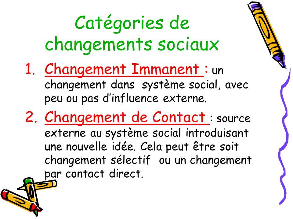 Catégories de changements sociaux 1.Changement Immanent : un changement dans système social, avec peu ou pas dinfluence externe. 2.Changement de Conta