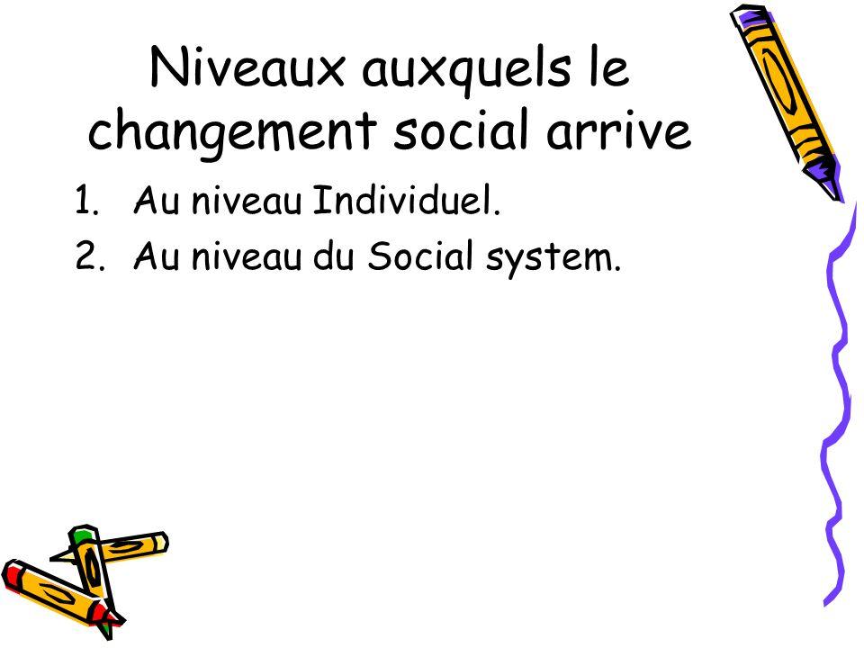 Niveaux auxquels le changement social arrive 1.Au niveau Individuel. 2.Au niveau du Social system.