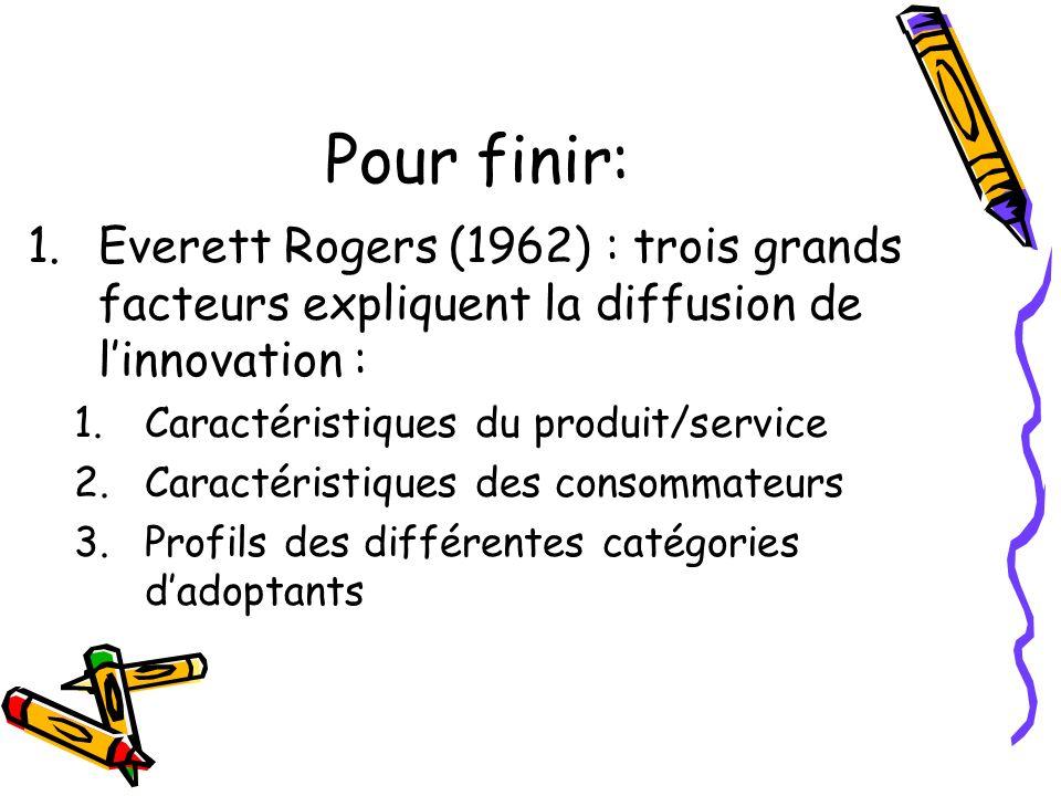 Pour finir: 1.Everett Rogers (1962) : trois grands facteurs expliquent la diffusion de linnovation : 1.Caractéristiques du produit/service 2.Caractéri