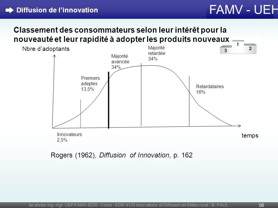 FAMV - UEH 4e année Ing.-Agr. UEF/FAMV-EDR - Cours : EDR 4123 Innovations et Diffusion en Milieu rural / B. PAUL 56 Diffusion de linnovation Classemen