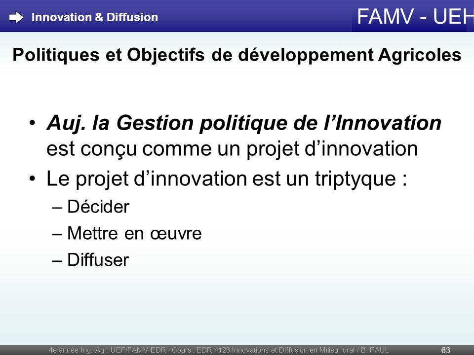FAMV - UEH Auj. la Gestion politique de lInnovation est conçu comme un projet dinnovation Le projet dinnovation est un triptyque : –Décider –Mettre en