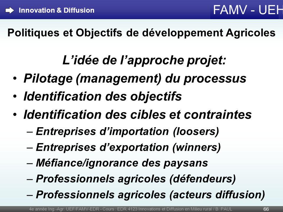 FAMV - UEH Politiques et Objectifs de développement Agricoles Lidée de lapproche projet: Pilotage (management) du processus Identification des objecti