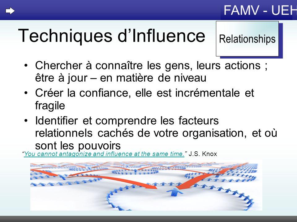 FAMV - UEH Chercher à connaître les gens, leurs actions ; être à jour – en matière de niveau Créer la confiance, elle est incrémentale et fragile Iden