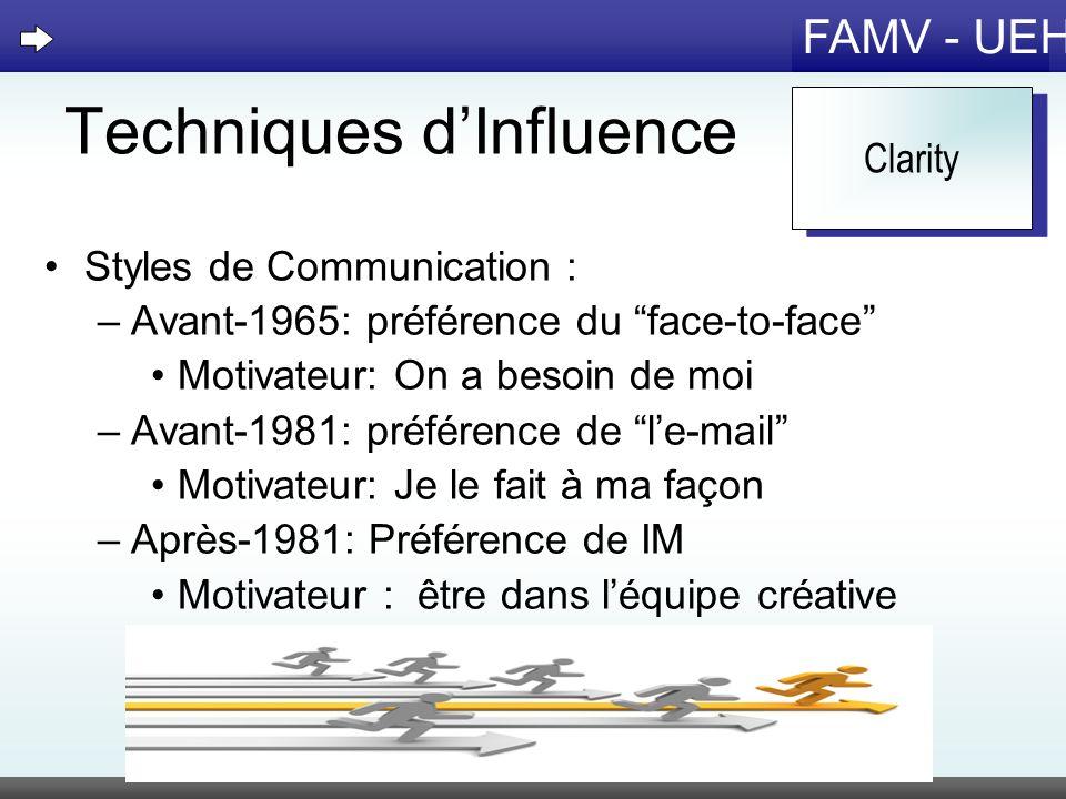 FAMV - UEH Techniques dInfluence Styles de Communication : –Avant-1965: préférence du face-to-face Motivateur: On a besoin de moi –Avant-1981: préfére