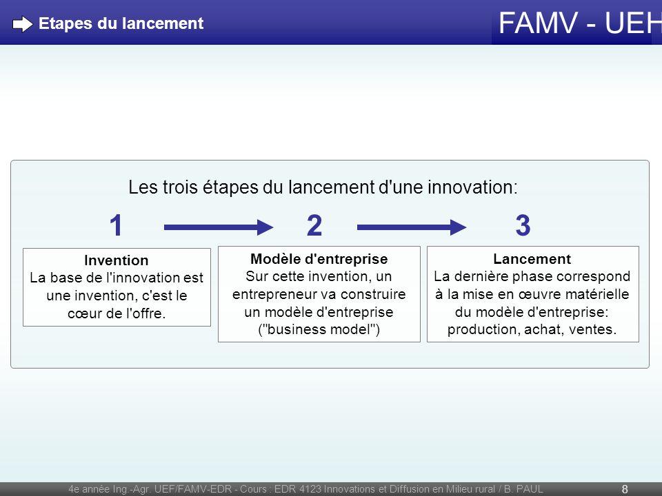 FAMV - UEH 4e année Ing.-Agr. UEF/FAMV-EDR - Cours : EDR 4123 Innovations et Diffusion en Milieu rural / B. PAUL 8 Les trois étapes du lancement d'une