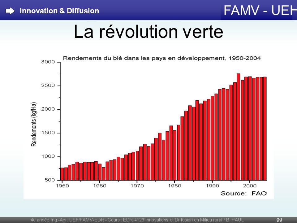 FAMV - UEH La révolution verte 4e année Ing.-Agr. UEF/FAMV-EDR - Cours : EDR 4123 Innovations et Diffusion en Milieu rural / B. PAUL 99 Innovation & D