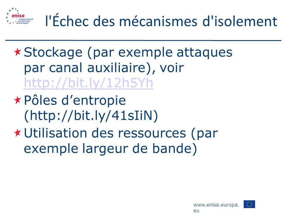 www.enisa.europa. eu l'Échec des mécanismes d'isolement Stockage (par exemple attaques par canal auxiliaire), voir http://bit.ly/12h5Yh http://bit.ly/