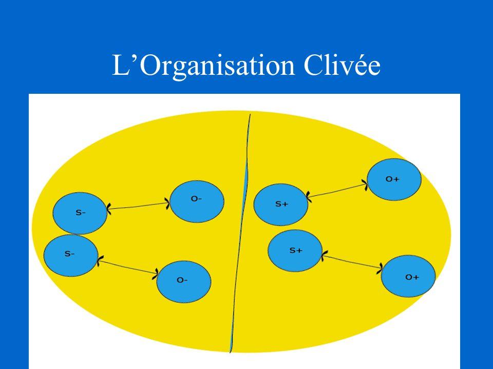LOrganisation Clivée