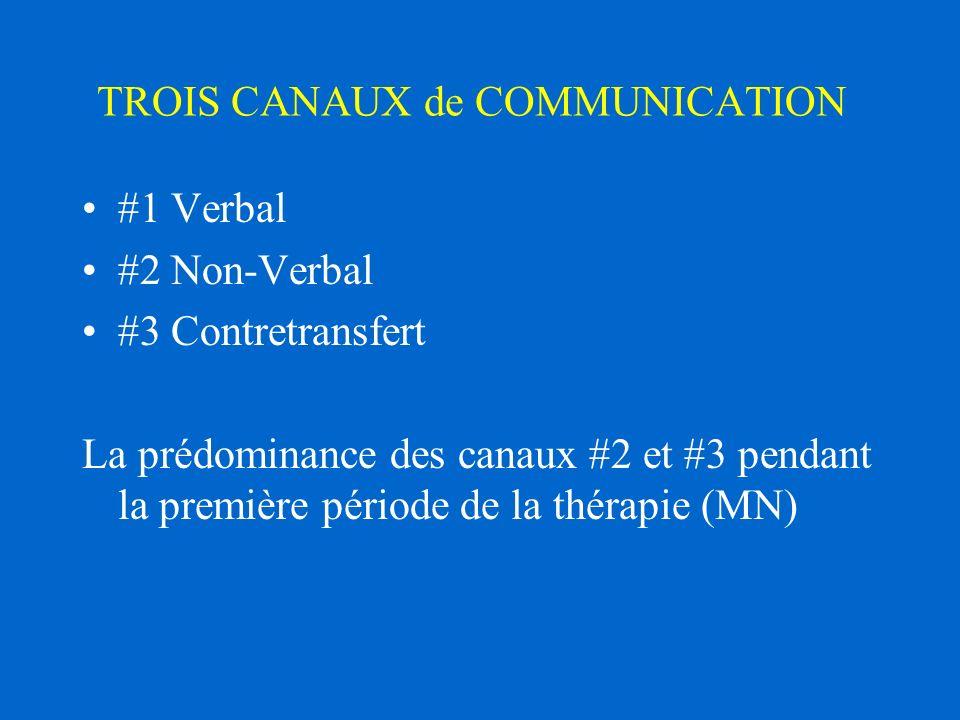 TROIS CANAUX de COMMUNICATION #1 Verbal #2 Non-Verbal #3 Contretransfert La prédominance des canaux #2 et #3 pendant la première période de la thérapie (MN)
