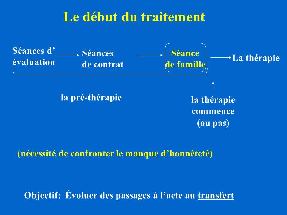 Le début du traitement Séances d évaluation Séances de contrat Séance de famille La thérapie la pré-thérapie la thérapie commence (ou pas) (nécessité de confronter le manque dhonnêteté) Objectif: Évoluer des passages à lacte au transfert