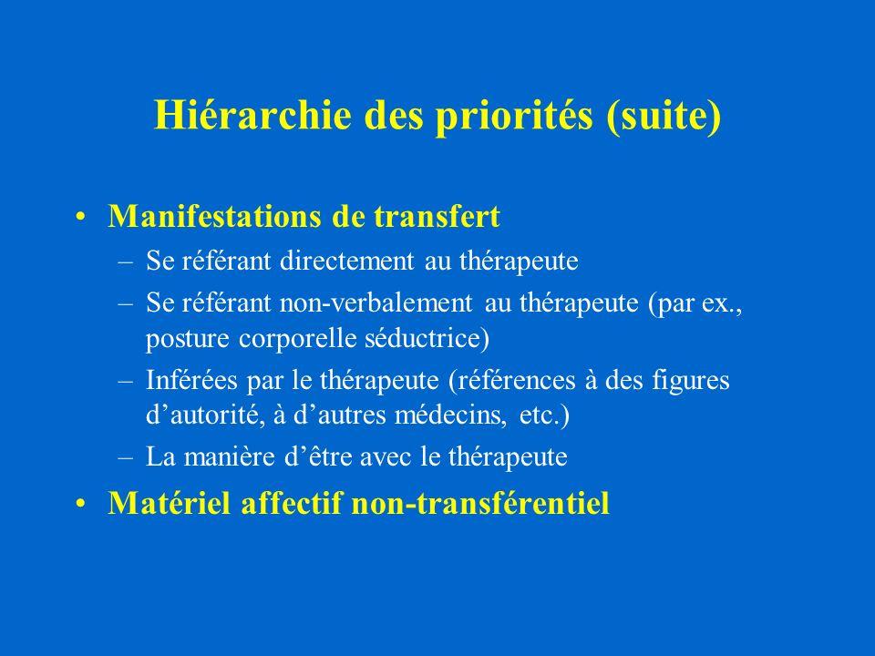 Hiérarchie des priorités (suite) Manifestations de transfert –Se référant directement au thérapeute –Se référant non-verbalement au thérapeute (par ex., posture corporelle séductrice) –Inférées par le thérapeute (références à des figures dautorité, à dautres médecins, etc.) –La manière dêtre avec le thérapeute Matériel affectif non-transférentiel