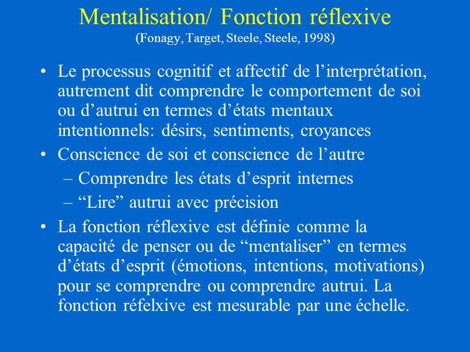 Mentalisation/ Fonction réflexive (Fonagy, Target, Steele, Steele, 1998) Le processus cognitif et affectif de linterprétation, autrement dit comprendre le comportement de soi ou dautrui en termes détats mentaux intentionnels: désirs, sentiments, croyances Conscience de soi et conscience de lautre –Comprendre les états desprit internes –Lire autrui avec précision La fonction réflexive est définie comme la capacité de penser ou de mentaliser en termes détats desprit (émotions, intentions, motivations) pour se comprendre ou comprendre autrui.