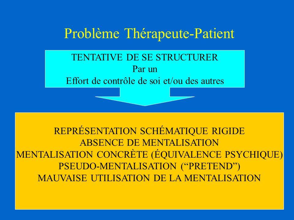 Problème Thérapeute-Patient TENTATIVE DE SE STRUCTURER Par un Effort de contrôle de soi et/ou des autres REPRÉSENTATION SCHÉMATIQUE RIGIDE ABSENCE DE MENTALISATION MENTALISATION CONCRÈTE (ÉQUIVALENCE PSYCHIQUE) PSEUDO-MENTALISATION (PRETEND) MAUVAISE UTILISATION DE LA MENTALISATION