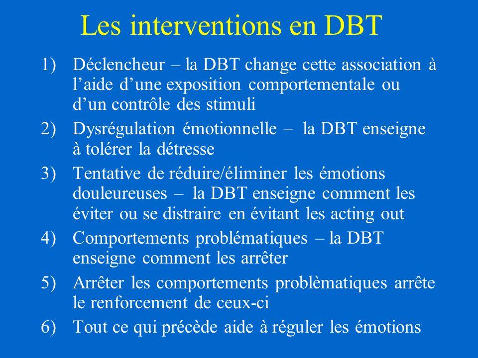 Les interventions en DBT 1)Déclencheur – la DBT change cette association à laide dune exposition comportementale ou dun contrôle des stimuli 2)Dysrégulation émotionnelle – la DBT enseigne à tolérer la détresse 3)Tentative de réduire/éliminer les émotions douleureuses – la DBT enseigne comment les éviter ou se distraire en évitant les acting out 4)Comportements problématiques – la DBT enseigne comment les arrêter 5)Arrêter les comportements problèmatiques arrête le renforcement de ceux-ci 6)Tout ce qui précède aide à réguler les émotions
