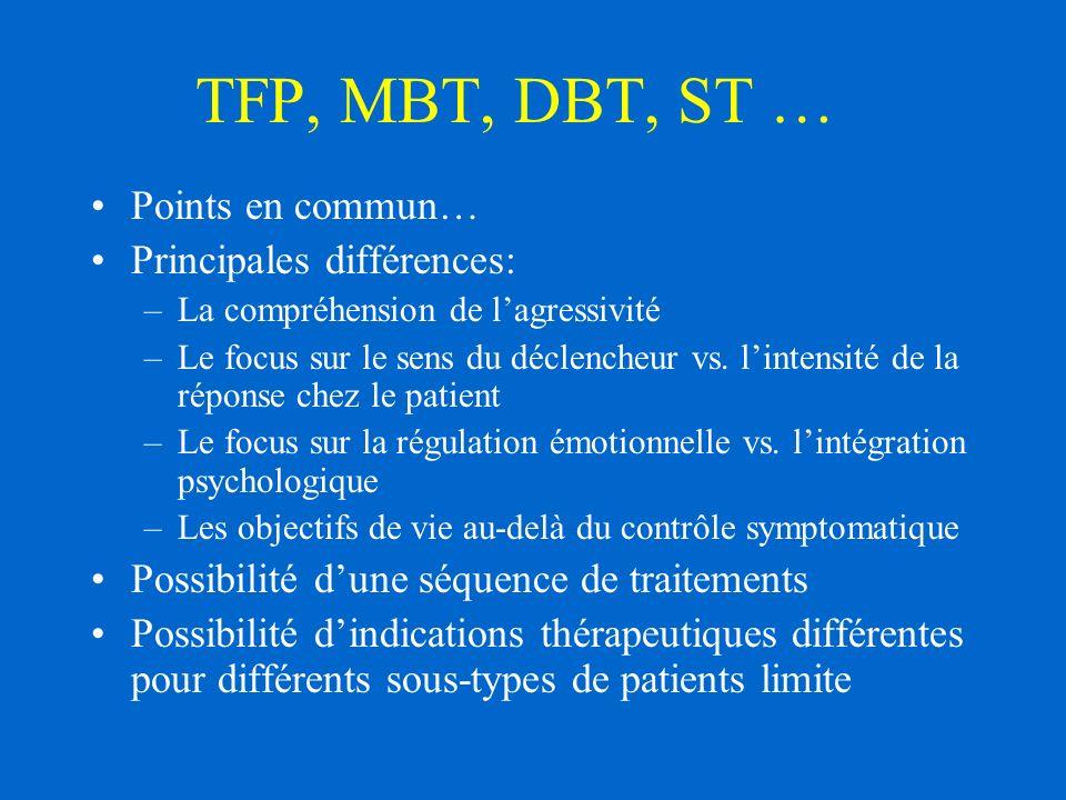 TFP, MBT, DBT, ST … Points en commun… Principales différences: –La compréhension de lagressivité –Le focus sur le sens du déclencheur vs.