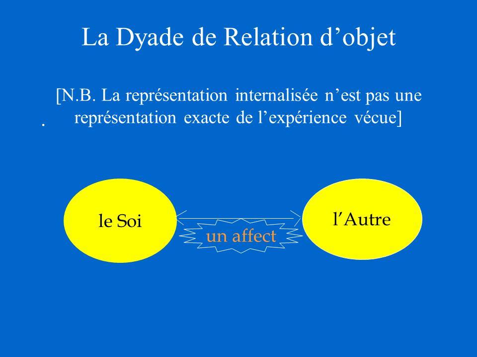 La Dyade de Relation dobjet [N.B.