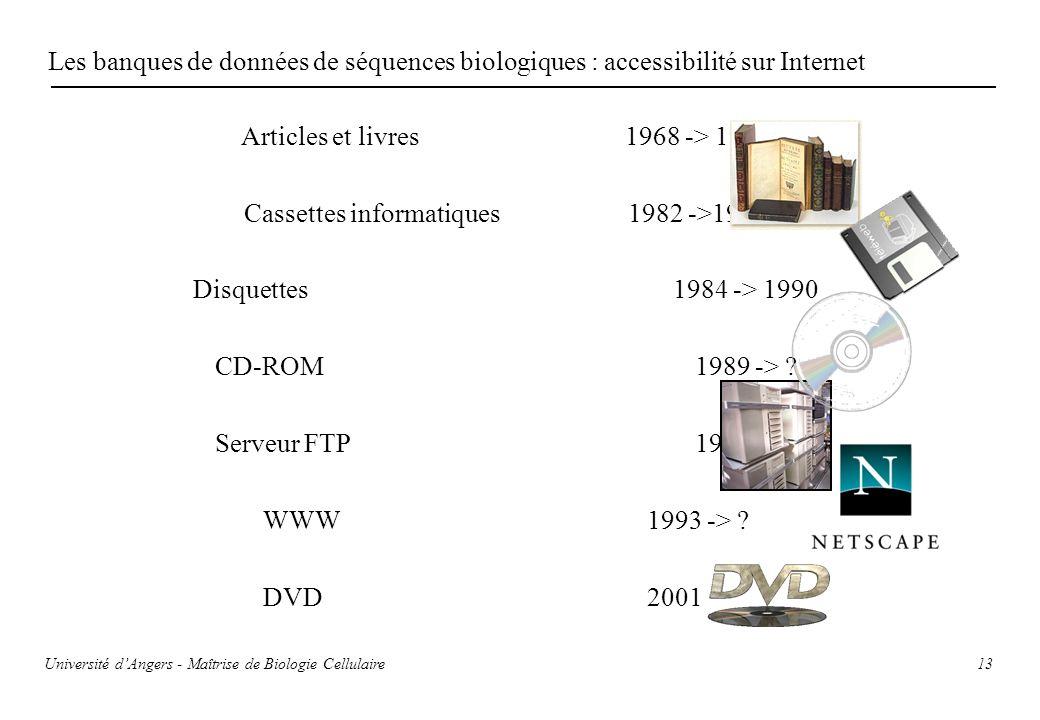 13 Les banques de données de séquences biologiques : accessibilité sur Internet Articles et livres1968 -> 1985 Cassettes informatiques1982 ->1992 Disq