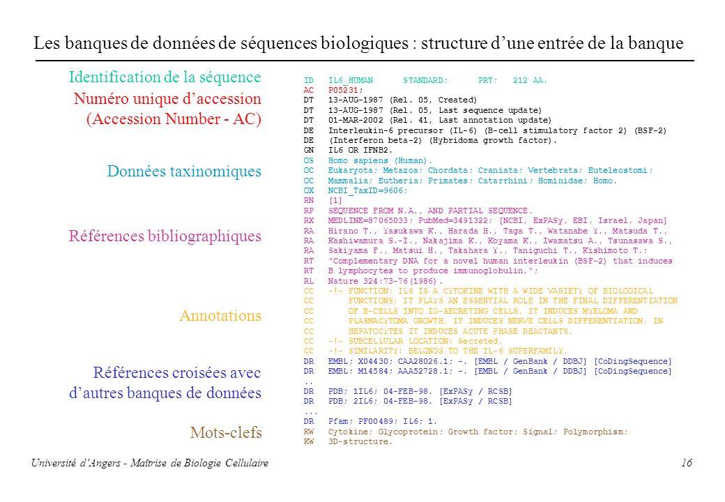 16 Les banques de données de séquences biologiques : structure dune entrée de la banque Identification de la séquence Numéro unique daccession (Access