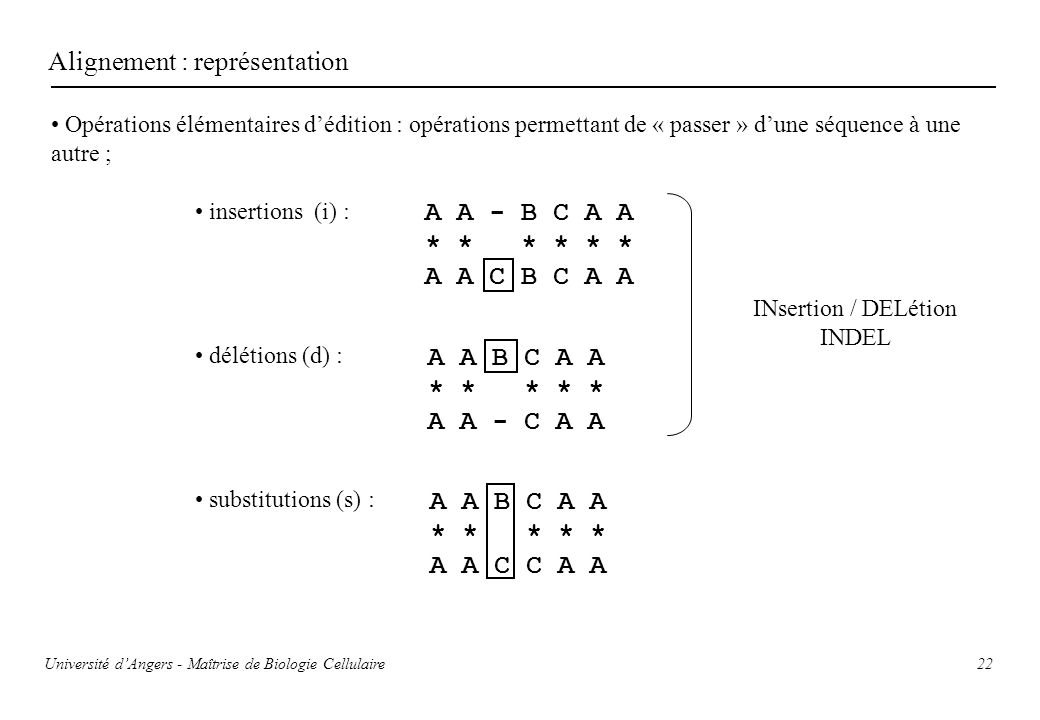 Opérations élémentaires dédition : opérations permettant de « passer » dune séquence à une autre ; insertions (i) : délétions (d) : substitutions (s)