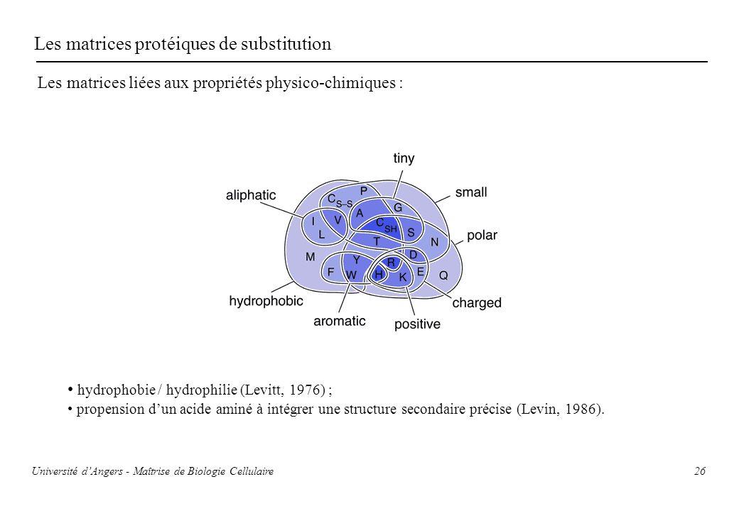 26 Les matrices protéiques de substitution Les matrices liées aux propriétés physico-chimiques : hydrophobie / hydrophilie (Levitt, 1976) ; propension