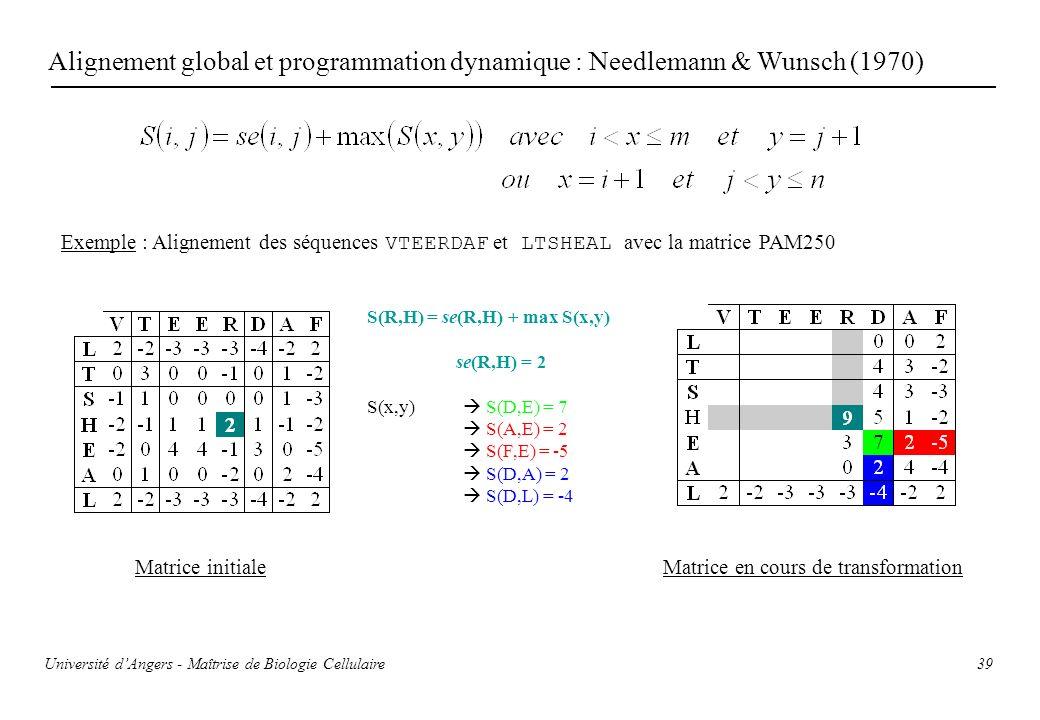 39 Alignement global et programmation dynamique : Needlemann & Wunsch (1970) Exemple : Alignement des séquences VTEERDAF et LTSHEAL avec la matrice PA