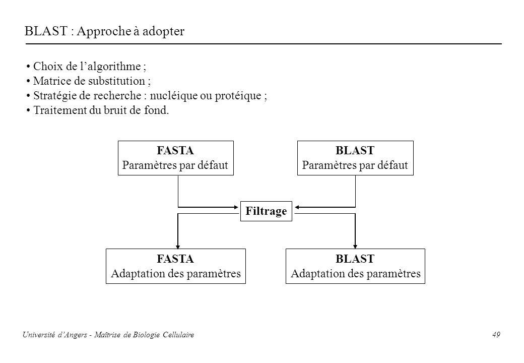 49 BLAST : Approche à adopter Choix de lalgorithme ; Matrice de substitution ; Stratégie de recherche : nucléique ou protéique ; Traitement du bruit d