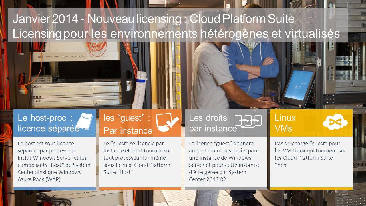 Janvier 2014 - Nouveau licensing : Cloud Platform Suite Licensing pour les environnements hétérogènes et virtualisés Le host-proc : licence séparée Le