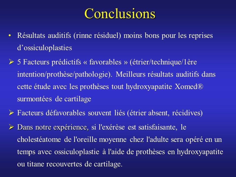 Conclusions Résultats auditifs (rinne résiduel) moins bons pour les reprises dossiculoplasties 5 Facteurs prédictifs « favorables » (étrier/technique/