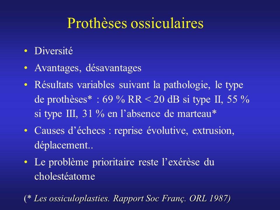 Prothèses ossiculaires Diversité Avantages, désavantages Résultats variables suivant la pathologie, le type de prothèses* : 69 % RR < 20 dB si type II