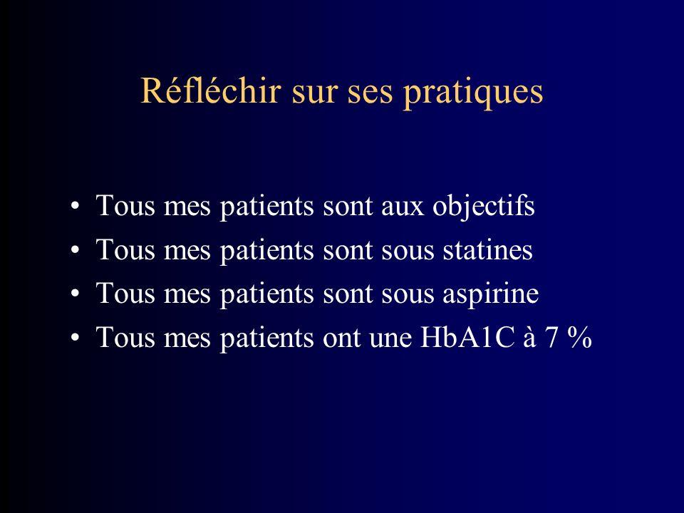 Réfléchir sur ses pratiques Tous mes patients sont aux objectifs Tous mes patients sont sous statines Tous mes patients sont sous aspirine Tous mes patients ont une HbA1C à 7 %
