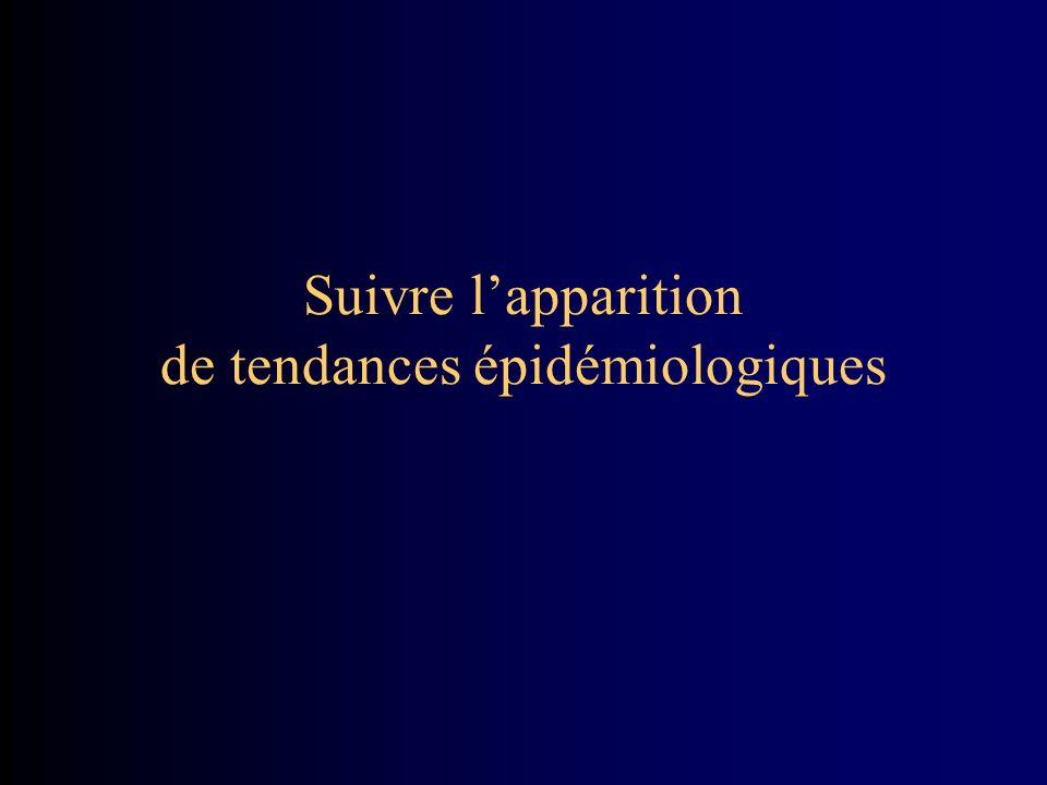 Suivre lapparition de tendances épidémiologiques