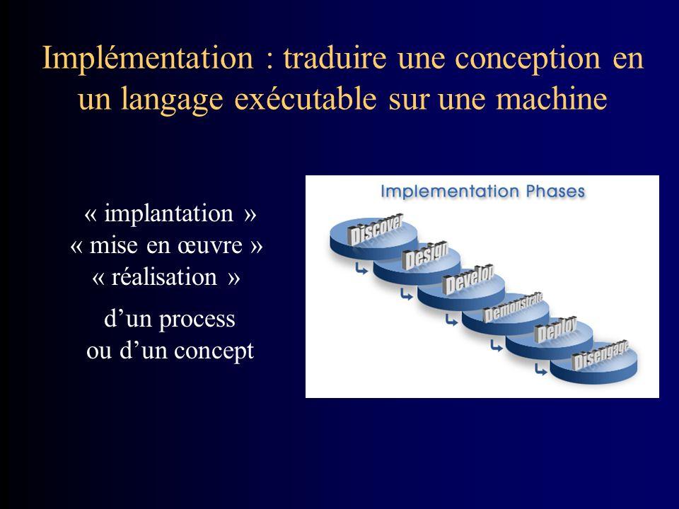Implémentation : traduire une conception en un langage exécutable sur une machine « implantation » « mise en œuvre » « réalisation » dun process ou du