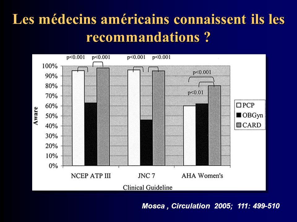 Les médecins américains connaissent ils les recommandations ? Mosca, Circulation 2005; 111: 499-510