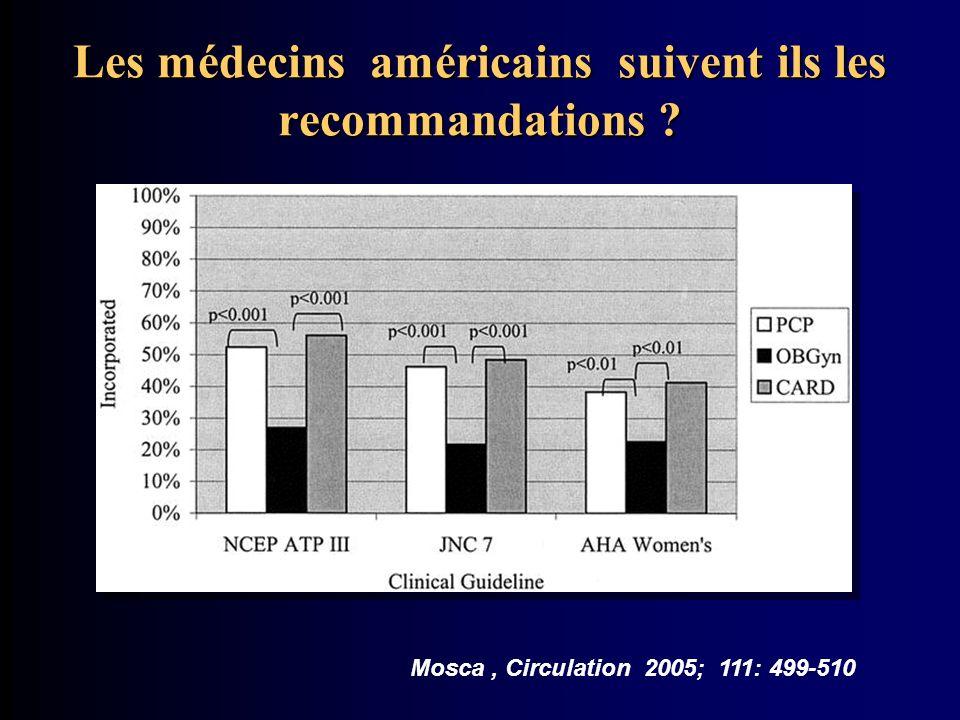 Les médecins américains suivent ils les recommandations ? Mosca, Circulation 2005; 111: 499-510