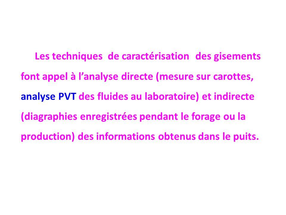 Les techniques de caractérisation des gisements font appel à lanalyse directe (mesure sur carottes, analyse PVT des fluides au laboratoire) et indirec
