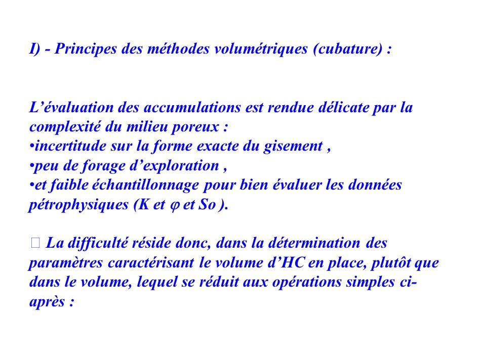 I) - Principes des méthodes volumétriques (cubature) : Lévaluation des accumulations est rendue délicate par la complexité du milieu poreux : incertit