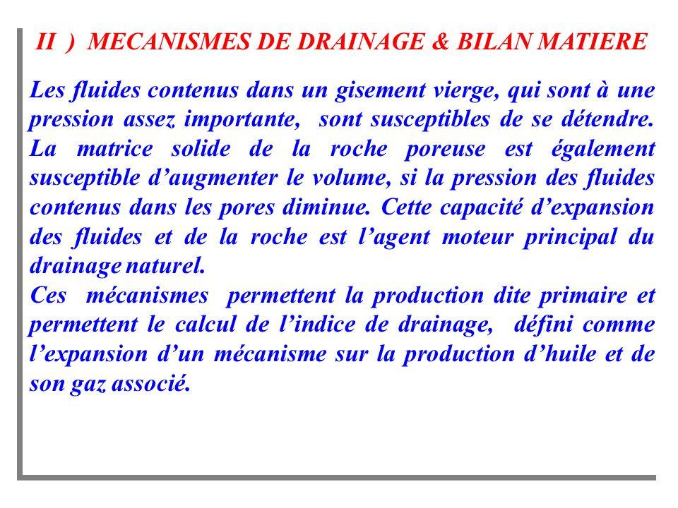 II ) MECANISMES DE DRAINAGE & BILAN MATIERE Les fluides contenus dans un gisement vierge, qui sont à une pression assez importante, sont susceptibles